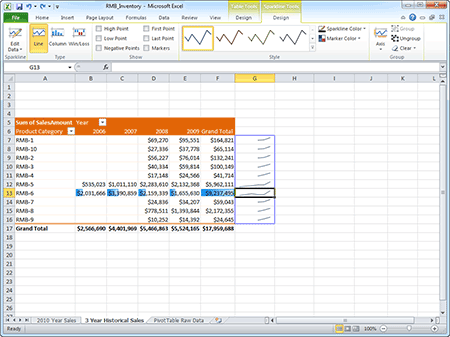 Hosted Microsoft Excel 2010